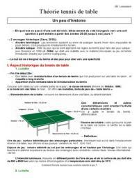NOTES DE COURS: L1 - Théorie Tennis de table