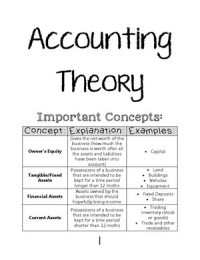summary of accounting theory