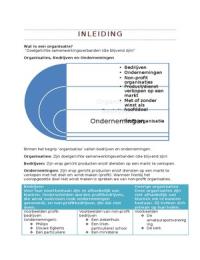 SUMMARY: Samenvatting Inleiding Organisatiekunde (Loek ten Berge & Marco Oteman)