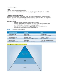 customer relationship management summary Summary, forum, expert tips, powerpoints, videos realizing a customer intimacy strategy, fostering customer-satisfying behaviors and implementing customer-centric processes.