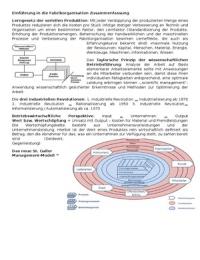 ZUSAMMENFASSUNG: Einführung in die Fabrikorganisation Zusammenfassung