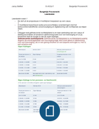 SUMMARY: Burgerlijk Procesrecht K3