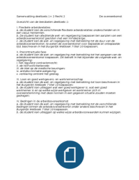 SUMMARY: Samenvatting Recht Blok 2 - De overeenkomst - Deeltoets 1 & 2