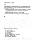 ESSAY: Unit 2 Business Resources - P6 M4 D3