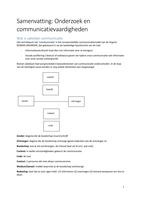 SUMMARY: samenvatting communicatie en onderzoeksvaardigheden