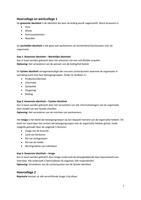 SAMENVATTING: Leerstof Toetsmatrijs Corporate communicatie C223