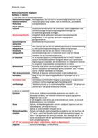 OTHER: Wetenschapsfilosofie Begrippenlijst hoofdstuk 1 tm 14 Michiel Leezenberg en Gerard de Vries, Wetenschapsfilosofie voor geesteswetenschappen