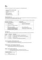 SUMMARY: VAT Guide - Extensive Summary