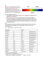 SAMENVATTING: VWO 5 Scheikunde Samenvatting Hoofdstuk 8 Chemie Overal