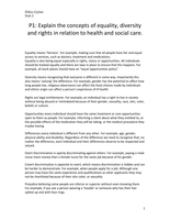 study notes for unit equality diversity and rights in health p1 explain the concepts of equality diversity and rights in relation to health and socia unit 2 p1 explain the concepts of equality diversity and