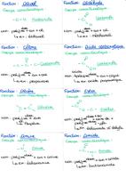VISUELS: Fonctions & groupes caractéristiques