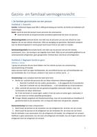 SAMENVATTING: Samenvatting Gezins- en familiaal vermogensrecht