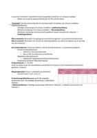 SAMENVATTING: Samenvatting Skills Lab - Economie + gastcollege (!)