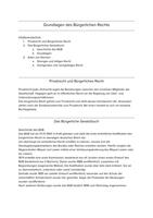 ZUSAMMENFASSUNG: Grundlagen des Bürgerlichen Rechts (Zivilrecht AT, Teil 1)