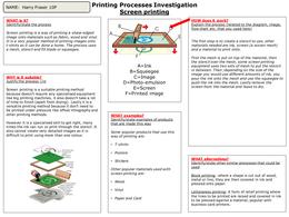 PRESENTATION: Screen printing
