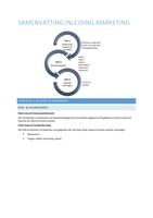 SAMENVATTING: Samnvatting inleiding marketing H1