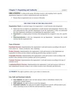 SUMMARY: Supervision - Chapter 7 Organizing and Authority