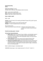 SAMENVATTING: Financial Accounting summary year 1 Q1