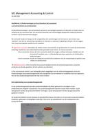 SAMENVATTING: Major 2 management accounting (deeltoets 1)