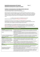 SAMENVATTING: Major 2 ICT basics (theorie)