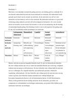 SAMENVATTING: Hoofdstuk 11 introduction to educational studies