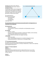 SUMMARY: Samenvatting Verandermanagement - Kennistoets 2.1
