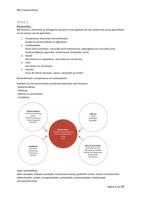 SAMENVATTING: Samenvatting R&I 3 - Binnenmilieu