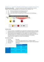 SAMENVATTING: Samenvatting M&O4