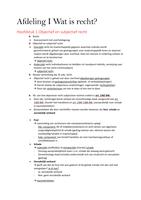 SAMENVATTING: Samenvatting IRW Deel 1