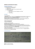 SAMENVATTING: Samenvatting Bank & Verzekeringen H2