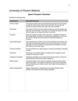 Answers: Speech Perception Worksheet
