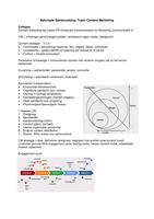 SAMENVATTING: Beknopte SV: Content Marketing (Topic)
