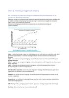 SUMMARY: Samenvatting & leerdoelen Hygiënisch produceren: jaar 1, blok 4