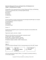Exam: ITM410 - TB Chapter 1