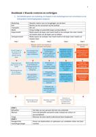 SAMENVATTING: Samenvatting Basis Marketing (Principes van Marketing, Philip Kotler)