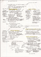 LECTURE NOTES: IB History P2 Detailed Mindmaps for Essays+Revision: Hitler+Mao+Biafran War