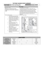 SUMMARY: Case study: Chilean Earthquake 2010