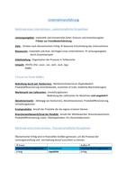 ZUSAMMENFASSUNG: Zusammenfassung Unternehmensführung Skript