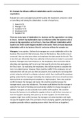 ESSAY: Unit 1 D1 - Business environment