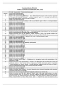 Exam: PYC1502 2011-2013 Exam Past Papers and Answers