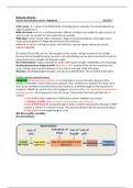 SUMMARY: Molecular Genetics samenvatting jaar 3 BMW track patiëntgericht