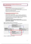 SAMENVATTING: HC 4 - Bevorderende en belemmerende factoren - lesnota's