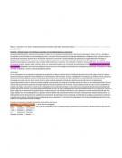 SUMMARY: Assessment en Evaluatie
