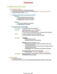 AUTRE: Fiche chronologique (L1) Introduction Historique au droit (24 pages)