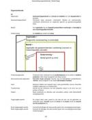 SUMMARY: Samenvatting Organisatie, Leiding & Management - J. Heijnsdijk & A. van der Sar